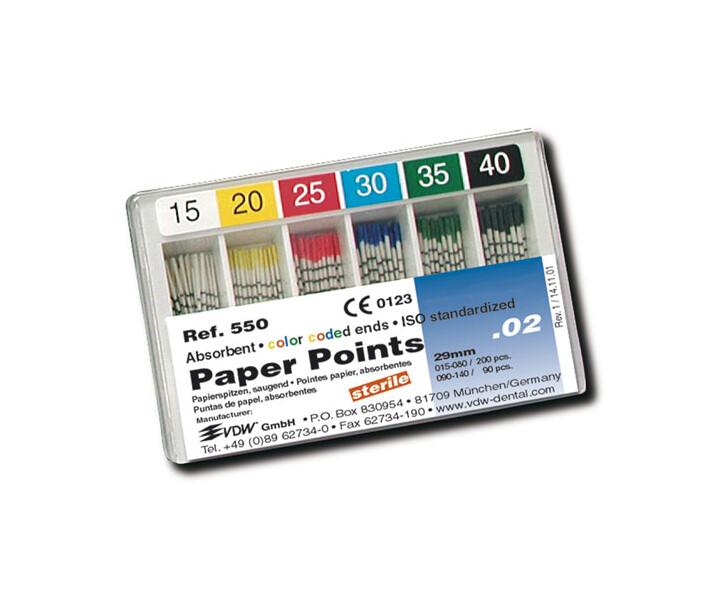 Papierspitzen